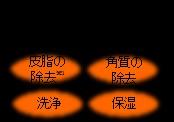 f:id:mikancyama:20190906222237j:image